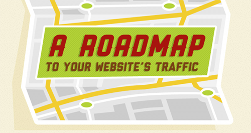 Where does your website's traffic come from?