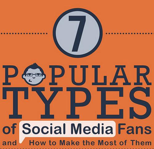 7 Types of Popular Social Media Fans