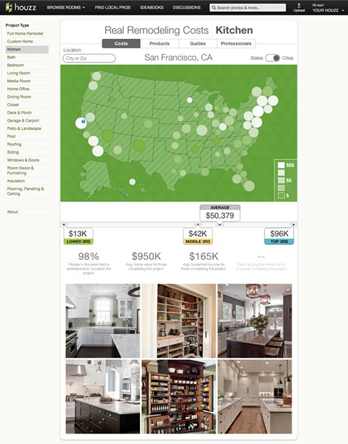 Houzz-Real-Cost-Finder-Metro-660x843