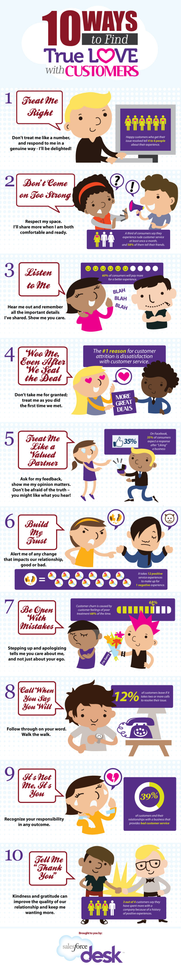 customer-service-training-infographic-e1375963079355