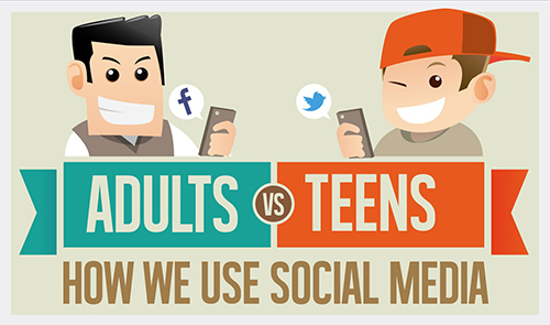 The Real Generation Gap: How Adults and Teens Use Social Media Differently