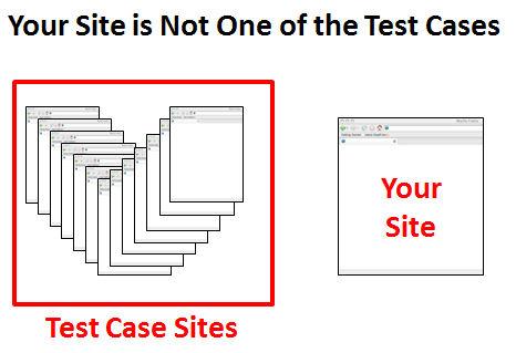 test-case