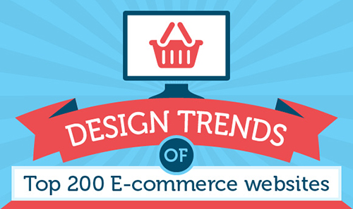 Design Trends of Top 200 E-commerce Websites [Infographic]