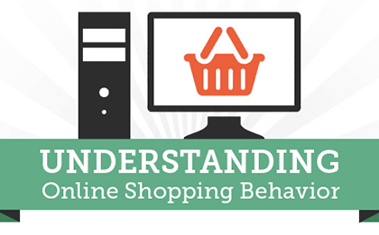 Online shopping behavior [infographic]